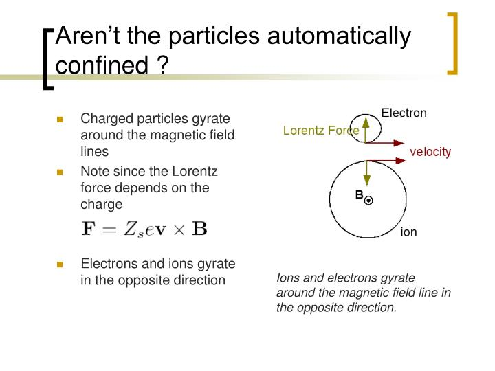 Aren't the particles automatically confined ?