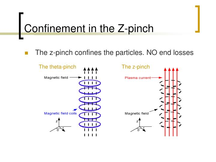 The theta-pinch