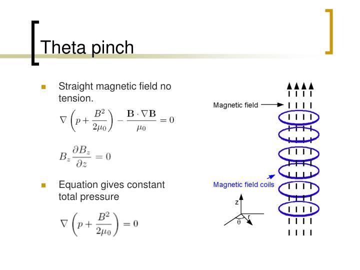 Theta pinch