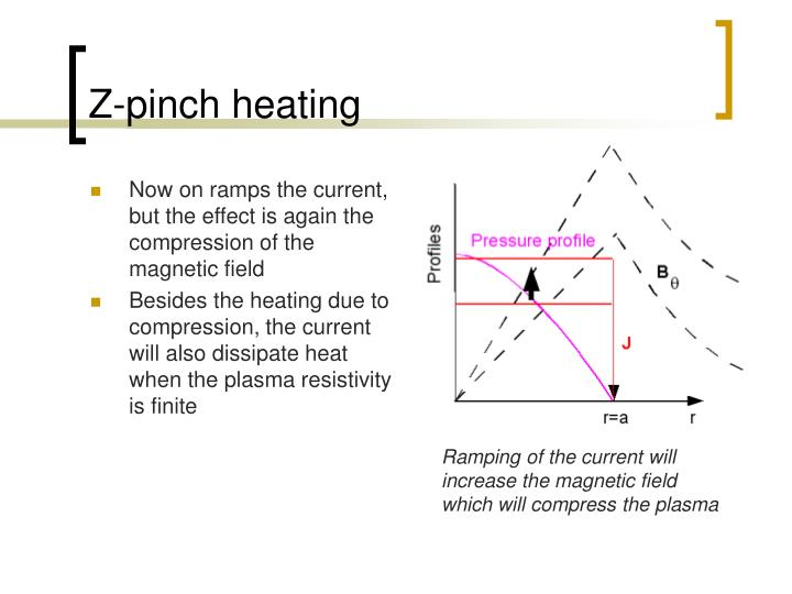 Z-pinch heating