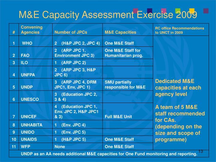 M&E Capacity Assessment Exercise 2009