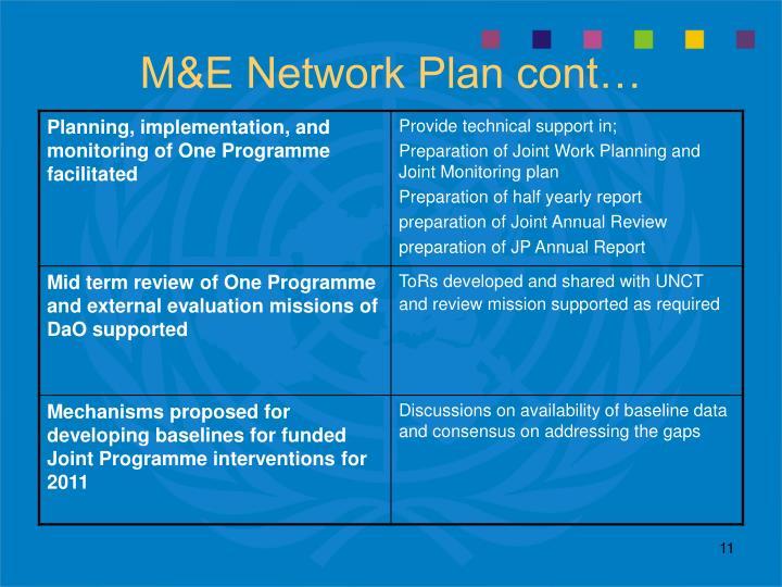 M&E Network Plan cont…