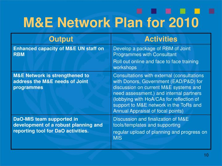 M&E Network Plan for 2010
