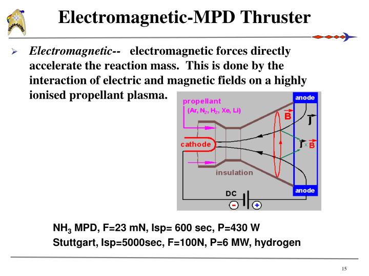 Electromagnetic-MPD Thruster