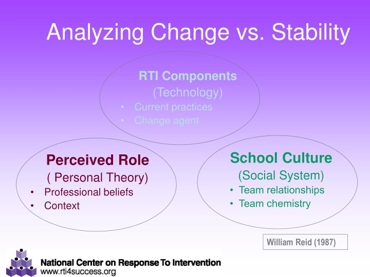 Analyzing Change vs. Stability
