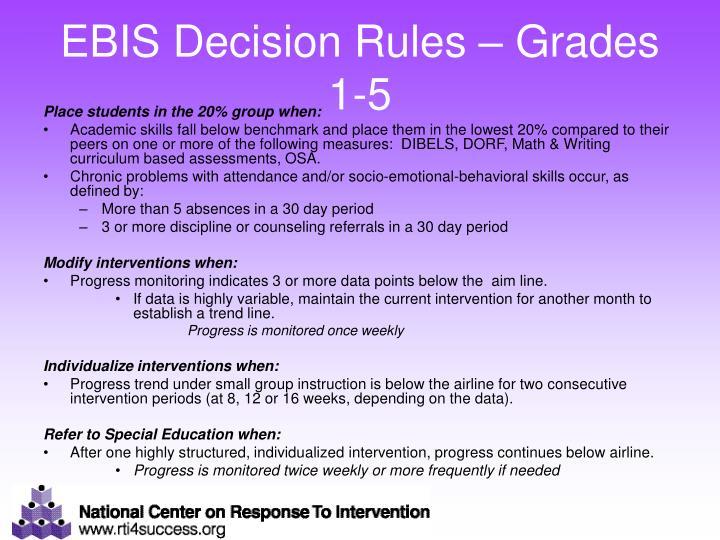 EBIS Decision Rules – Grades 1-5