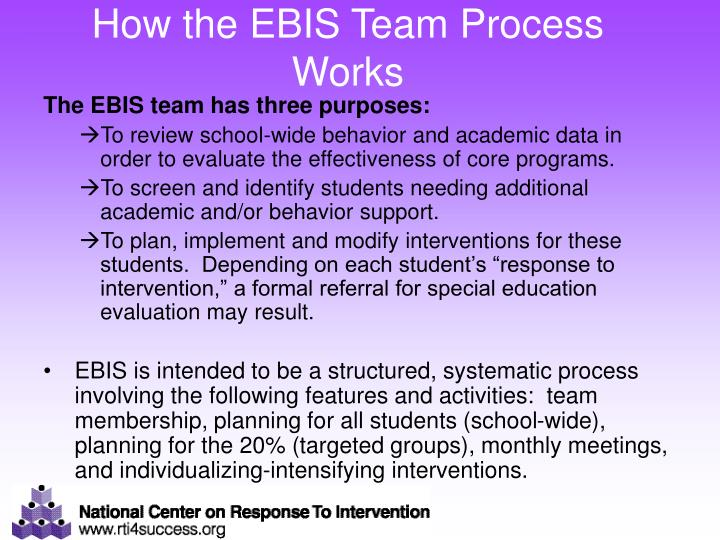 How the EBIS Team Process Works