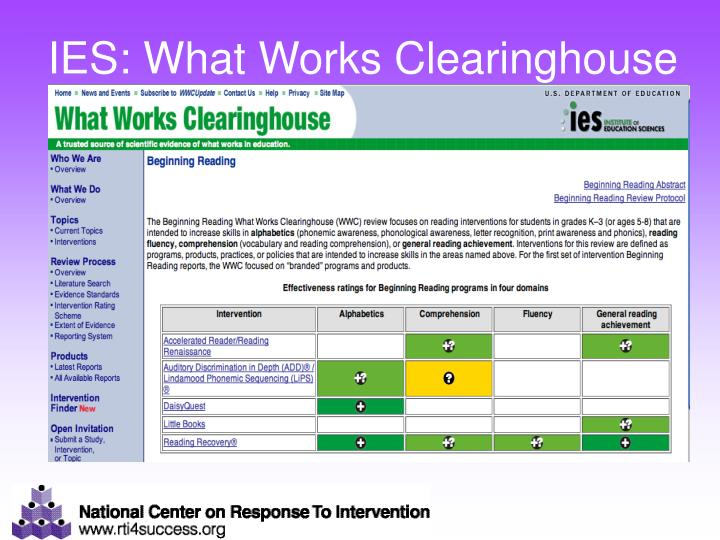 IES: What Works Clearinghouse