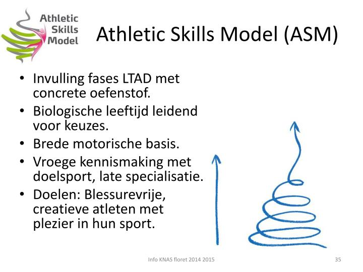 Athletic Skills Model (ASM)