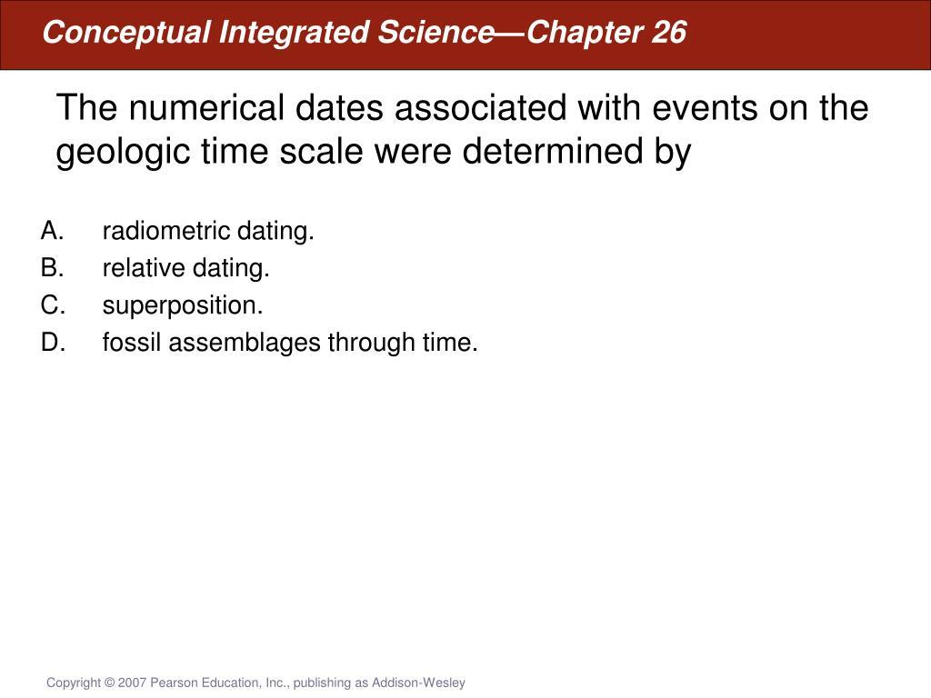 dating med hjälp av fossila assemblage som är Sylvan från dans på is dating 2014