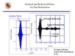 incident and reflected pulses for one realization