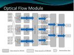 optical flow module