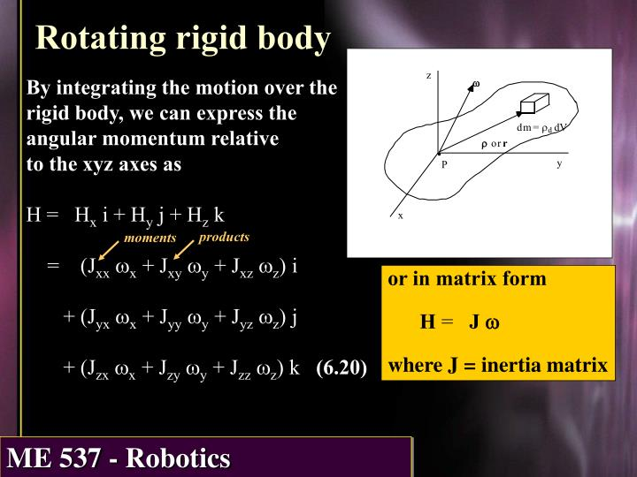 Rotating rigid body
