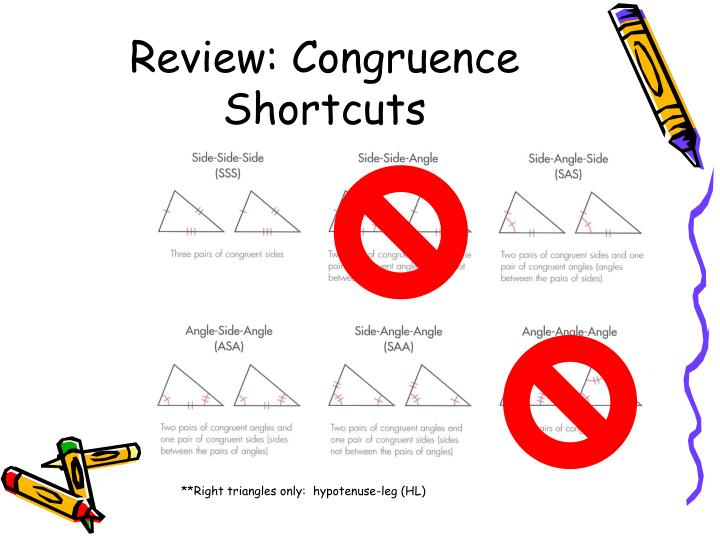 Review: Congruence Shortcuts