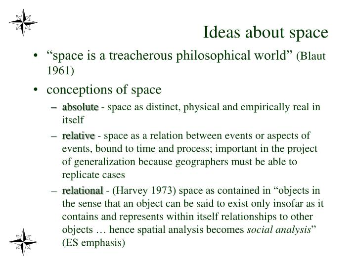 Ideas about space