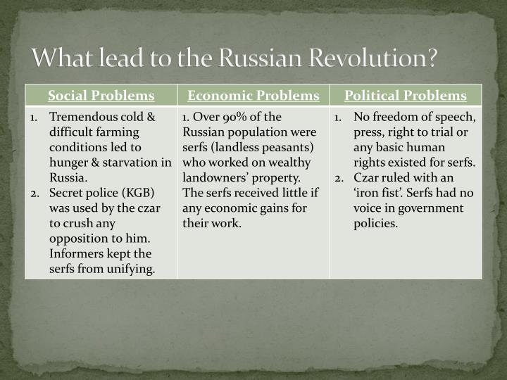 the problems that lead to the russian revolution The russian revolution of 1917 toppled a monarchy and brought about the first communist country in the world the russian two revolutions completely changed the fabric of russia first.