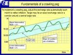 fundamentals of a crawling peg