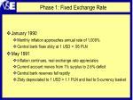 phase 1 fixed exchange rate