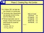 phase 2 crawling peg no corridor