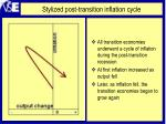 stylized post transition inflation cycle