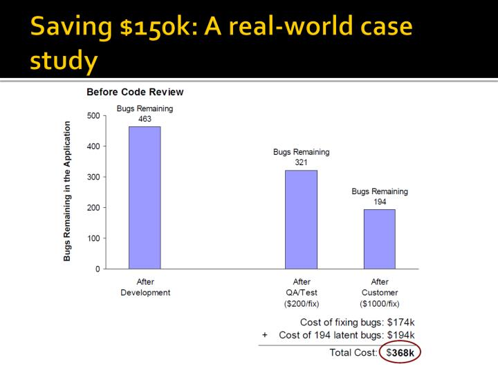 Saving $150k: A real-world case study