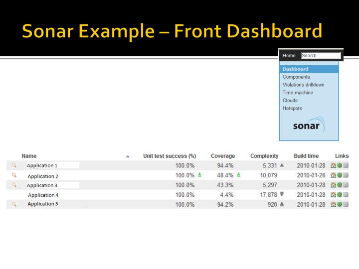 Sonar Example – Front Dashboard