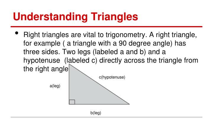 Understanding Triangles