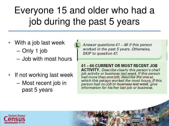Everyone 15 and older who had a job during the past 5 years
