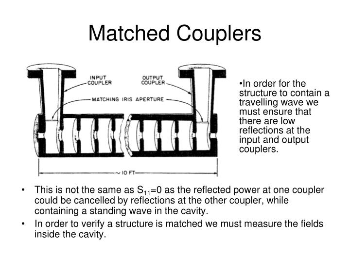 Matched Couplers