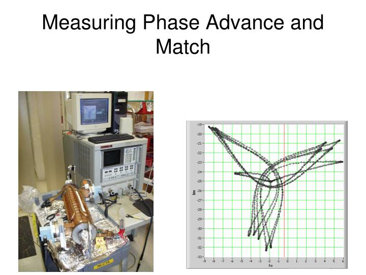 Measuring Phase Advance and Match