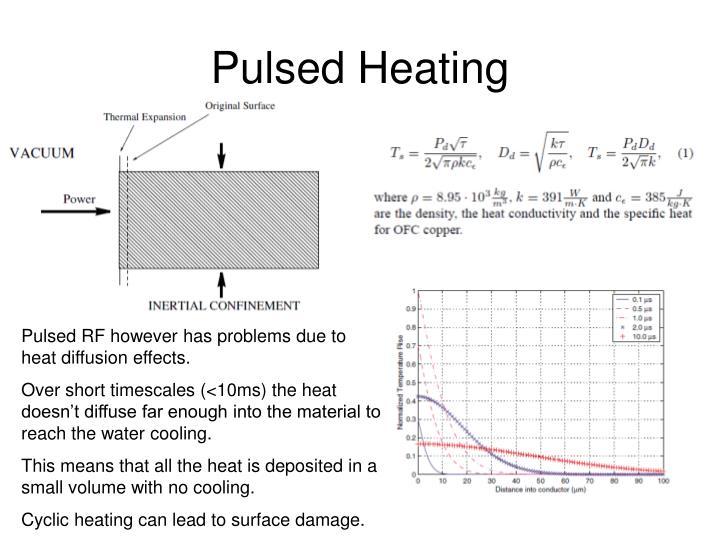 Pulsed Heating