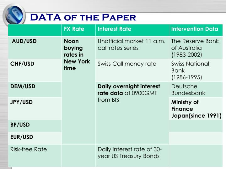 DATA of the Paper