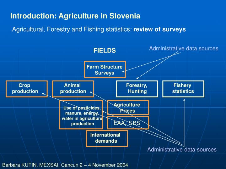 Introduction: Agriculture in Slovenia