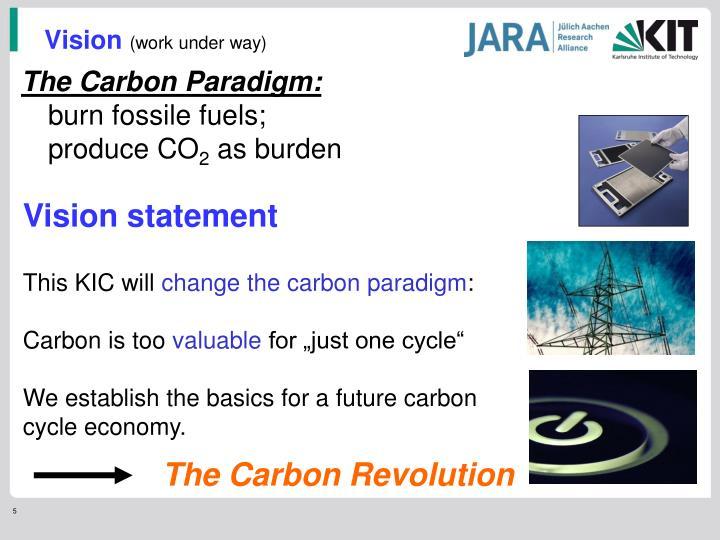 The Carbon Paradigm: