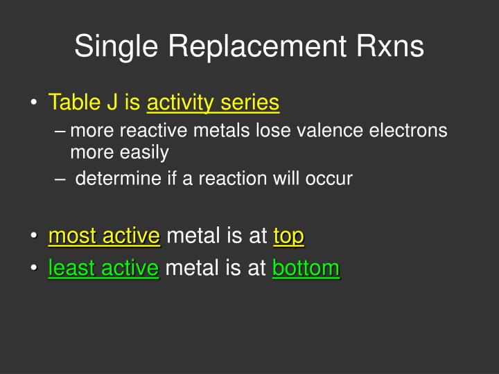 Single Replacement Rxns