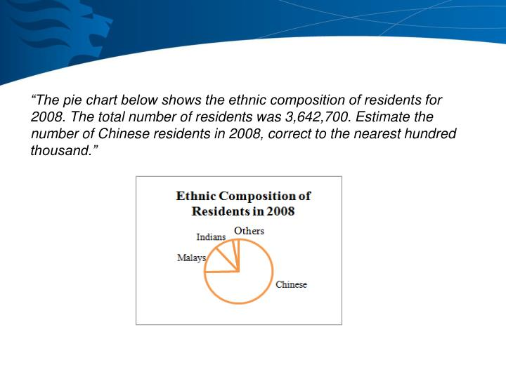 """""""The pie chart below shows the ethnic composition of residents for 2008. The total number of residents was 3,642,700. Estimate the number of Chinese residents in 2008, correct to the nearest hundred thousand."""""""