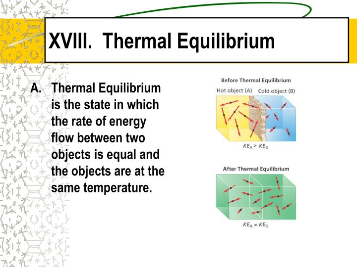Thermal Equilibrium is the state in which the rate of energy flow between two objects is equal and the objects are at the same temperature.