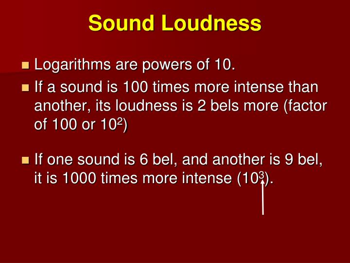 Sound Loudness