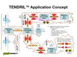 tendril application concept
