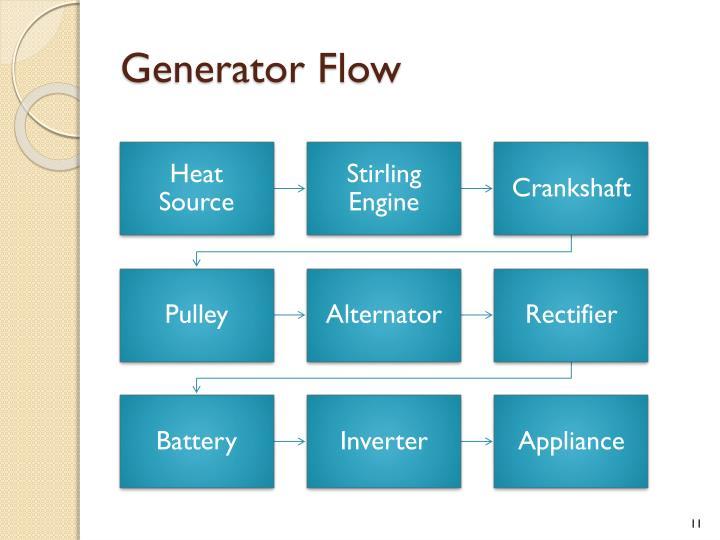 Generator Flow