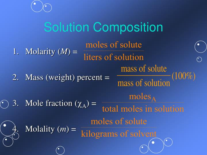 Solution Composition