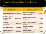 districts ranked by population 2011