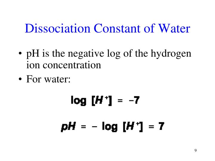 Dissociation Constant of Water