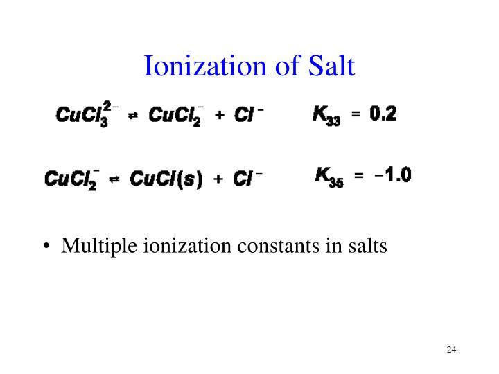 Ionization of Salt
