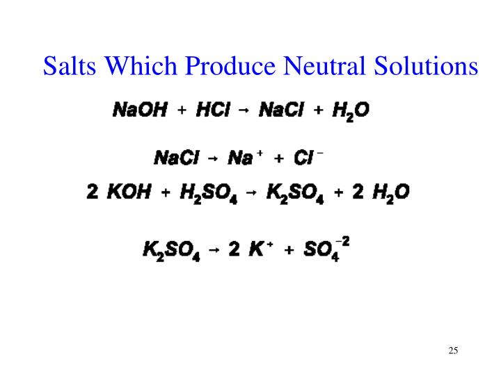 Salts Which Produce Neutral Solutions