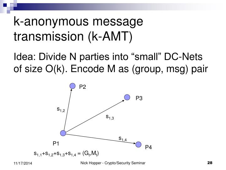 k-anonymous message transmission (k-AMT)