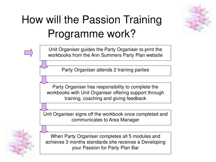 How will the Passion Training Programme work?