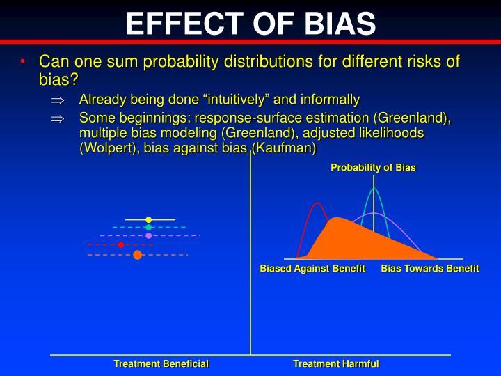 Probability of Bias