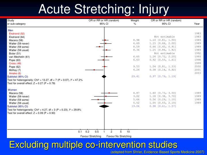 Acute Stretching: Injury