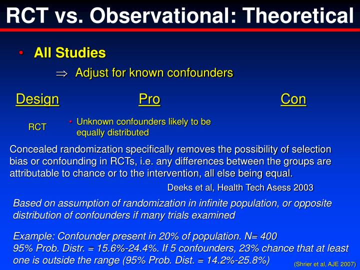 RCT vs. Observational: Theoretical